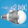 Светодиодная лампа — преимущества и недостатки